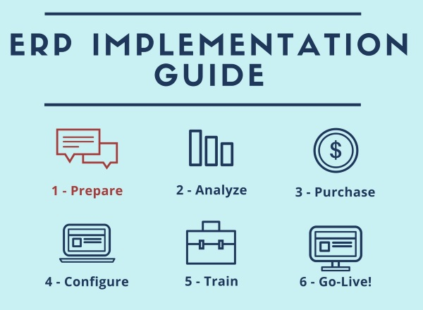 ERP Implementation guidelines